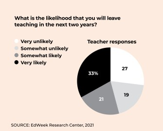 Why Teachers Leave—or Don't: A Look at the Numbers